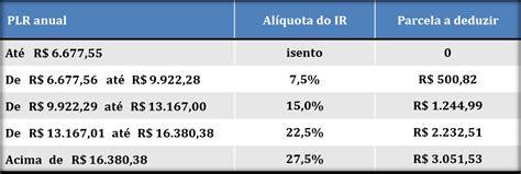 tabela imposto de renda plr 2016 o que 233 imposto de renda