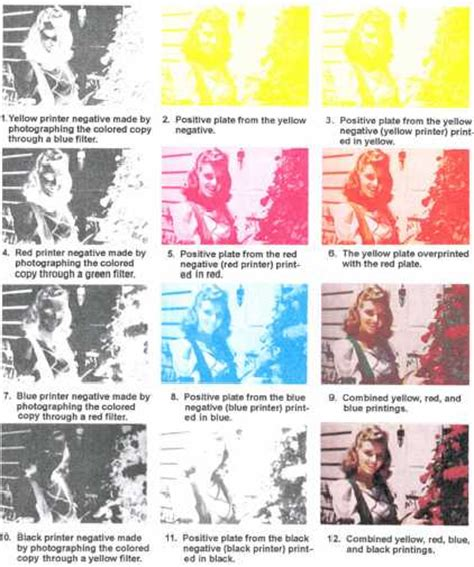 what is a process color quot la moda quot fashion design illustration color o color
