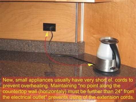 Kitchen Gfci Requirements by Kitchen Gfci Receptacle And Other Electrical Requirements