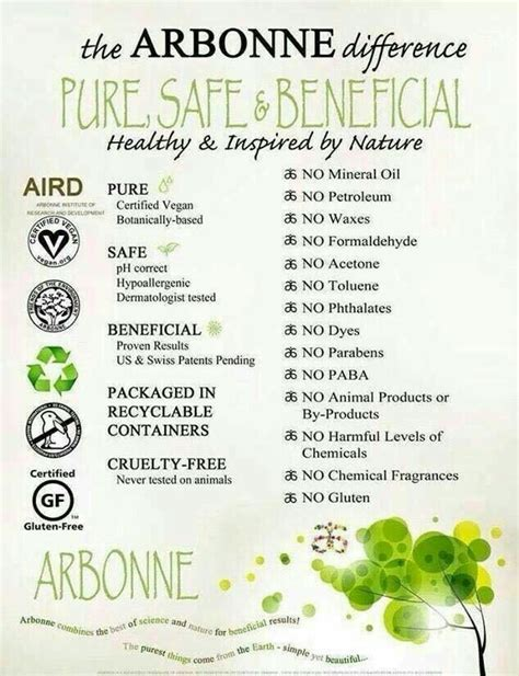 Arbonne Detox Ingredients by 17 Best Images About Arbonne Products On