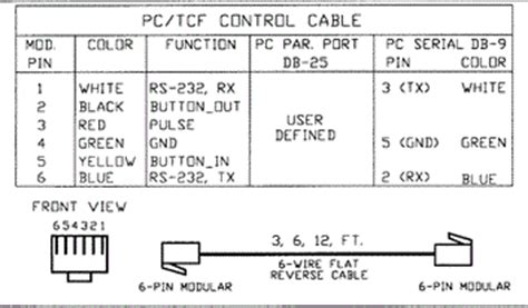 related keywords suggestions for rj12 diagram