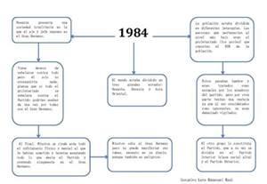 1984 Essay On Freedom by 1984 George Orwell Essays Free