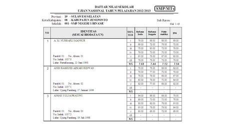 aplikasi cetak nilai rapor sd mi smp mts sma ma dan smk calon peserta un 2013 syarifuddin