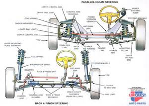What Happens When Your Car Shocks Are Bad Angelos Townline Auto Service 856 663 7099