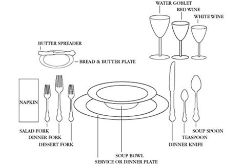 Proper Dining Table Setting Dining Table Proper Dining Table Setting