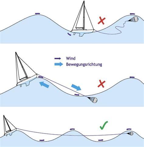 motorboot richtig anlegen plavajoče sidro 210220 navtikasport vse za navtiko in