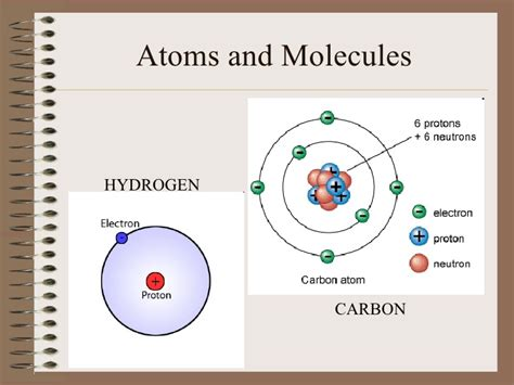 diagram of atoms and molecules diagram of atom and molecule images how to guide and