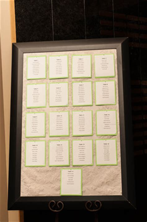 Weddingwire Login by How Are You Displaying Your Table Assignments Weddings