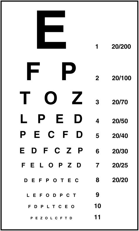 free printable pocket eye chart file 1606 snellen chart 02 jpg wikimedia commons