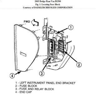 wiring diagram   dodge ram wiring diagram fuse box