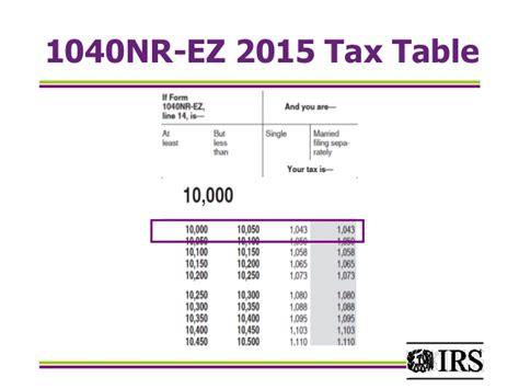 2016 nys tax tables nys tax tables brokeasshome com