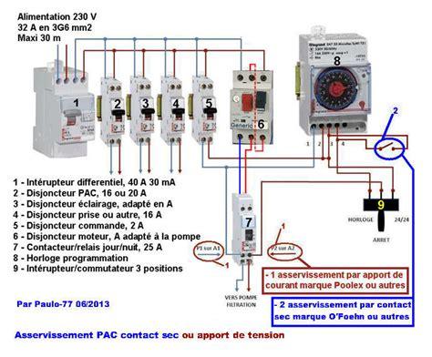 section 25a section 25a branchement disjoncteur magnto thermique