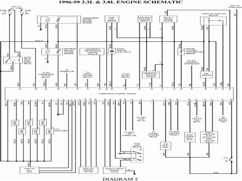 28 prowler rv wiring diagram jeffdoedesign