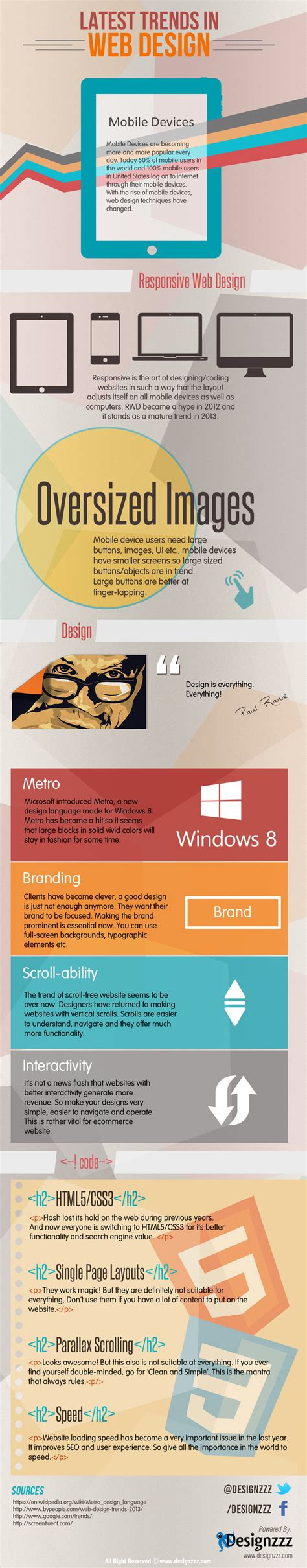 web layout trends designzzz infographic latest trends in web design