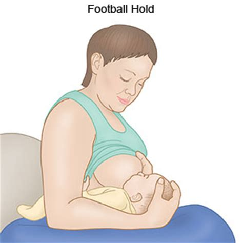 Best Nursing Pillow For Football Hold by How To Hold And Breastfeed Your Baby General Information