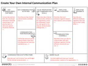 template for communication plan free tool to create your communication plan