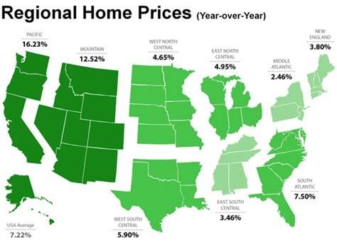 how is the market selling real estate in metro tulsa