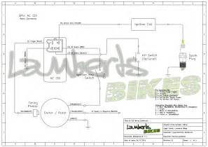 wiring diagram of honda xrm 125 wiring wiring diagram