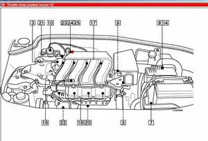 Renault Master Engine Diagram I A Problem With My Renault Laguna 1 8 Sometimes When
