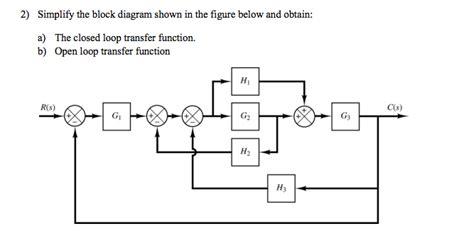 simplifying block diagrams exles 2 simplify the block diagram shown in the figure
