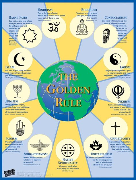 design definition religion world religions the golden rule across cultures