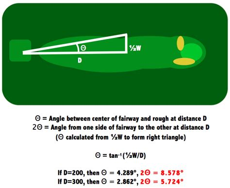golf swing geometry the math behind golf accuracy pause n throw golf