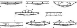 Bow Windows Cost bridge article about bridge by the free dictionary