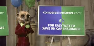 Compare The Market Insurance by Trust In Comparison Website Is Low Says Which As Quotes