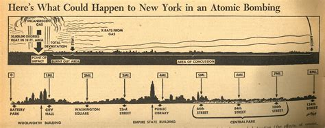 a graphic history of the atomic bomb posts tagged quot firebombing quot restricted data