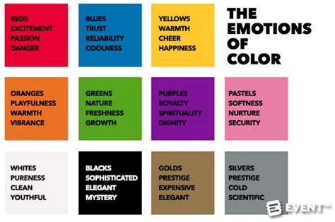 emotion colors emotional colours home design