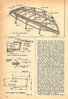Fabriquer Plan De Travail 1708 by Sch 233 Ma De Construction De La Coque D Un Bateau Viking La