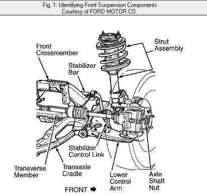 1996 ford ranger front suspension diagram 1996 ford probe front suspension diagram ford auto parts