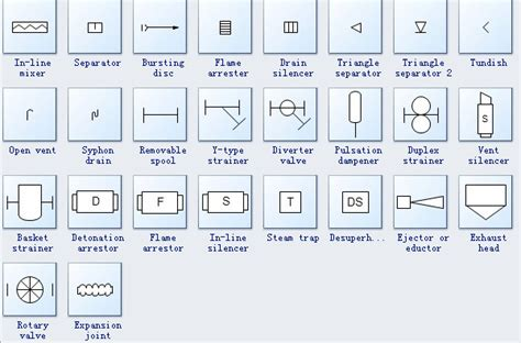 visio p id shapes visio pid symbols wiring diagrams repair wiring scheme