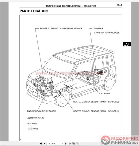 car service manuals pdf 2012 scion xb instrument cluster toyota scion xb 2005 2007 service repair manual auto repair manual forum heavy equipment