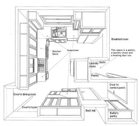Small Kitchen Design Layout Ideas Afreakatheart Small Kitchen Plans Floor Plans