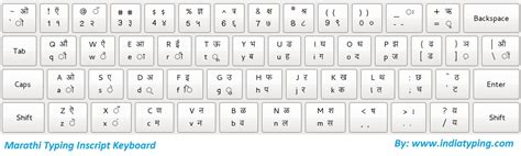 layout keyboard shivaji01 font marathi typing keyboard kiran inscript phonetic keyboard