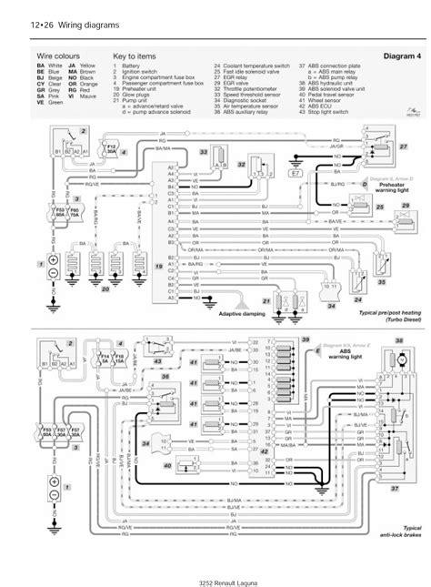 100 wiring diagram renault laguna 2 renault fuse