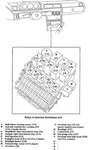 94 volvo 960 fuel relay location 94 get free image about wiring diagram