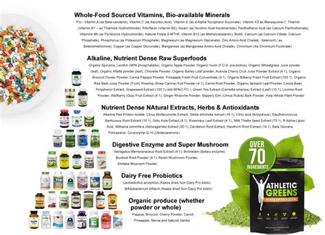supplement greens the top 5 greens supplements of 2017 health ranks