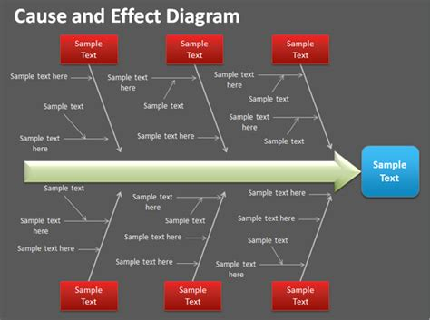 Editable Cause And Effect Powerpoint Template Cause And Effect Diagram Template Powerpoint
