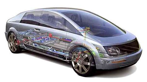 gm hy wire hydrogen concept car review hydrogen cars now