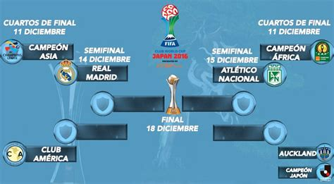 Calendario Mundial De Clubes 2015 Search Results For Calendario De La Liga Espanola 2016