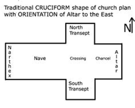 traditional church floor plans 1000 images about design ideas worship on pinterest church design master plan and design firms