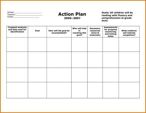Business Plan Spreadsheet Template Business Spreadsheet Spreadsheet Templates For Busines Farm Business Plan Template Excel 2