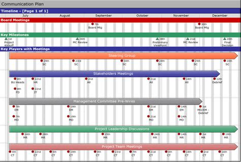 comms plan template communications plan templates swiftlight software