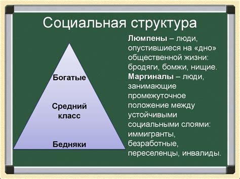обществознание 5 класс учебник а и кравченко
