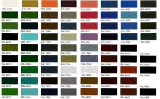 powder coat colors allied powder coating powder c