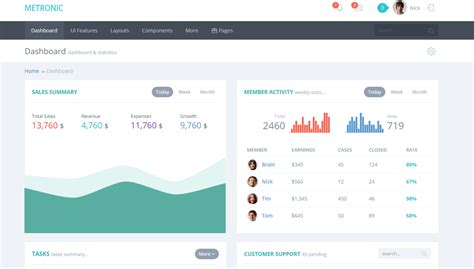 metronic template metronic the best admin dashboard template available