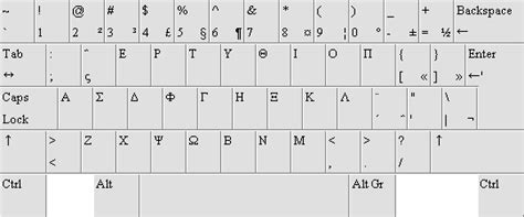 keyboard layout greek tata letak papan tombol jari wikipedia bahasa indonesia