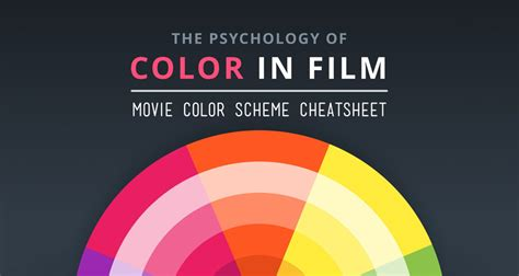 move color how filmmakers use colors to set the mood of a